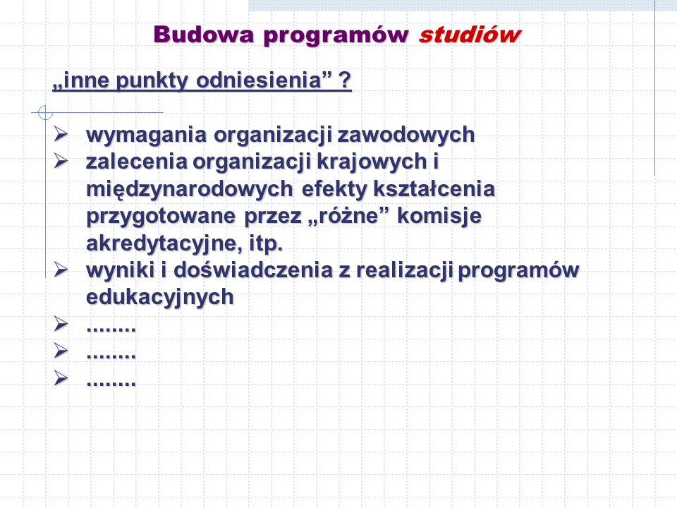 Budowa programów studiów inne punkty odniesienia .