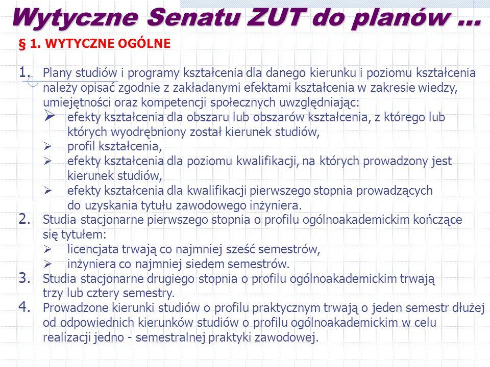 Wytyczne Senatu ZUT do planów...§ 1. WYTYCZNE OGÓLNE 1.