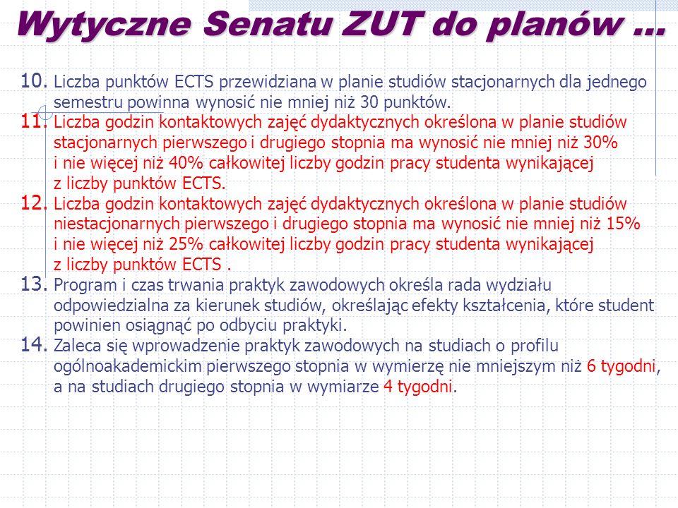 10. Liczba punktów ECTS przewidziana w planie studiów stacjonarnych dla jednego semestru powinna wynosić nie mniej niż 30 punktów. 11. Liczba godzin k