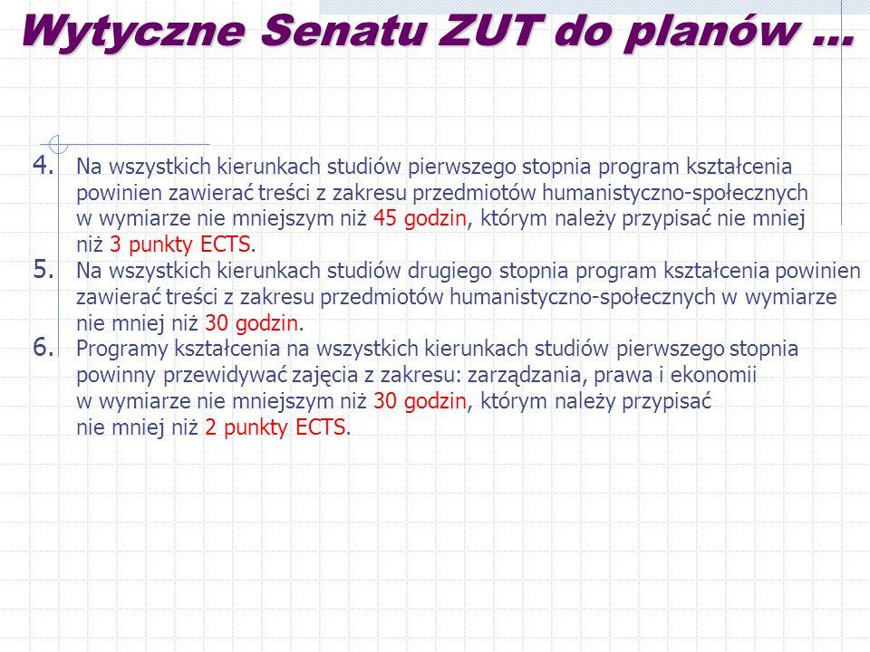 Wytyczne Senatu ZUT do planów...4.