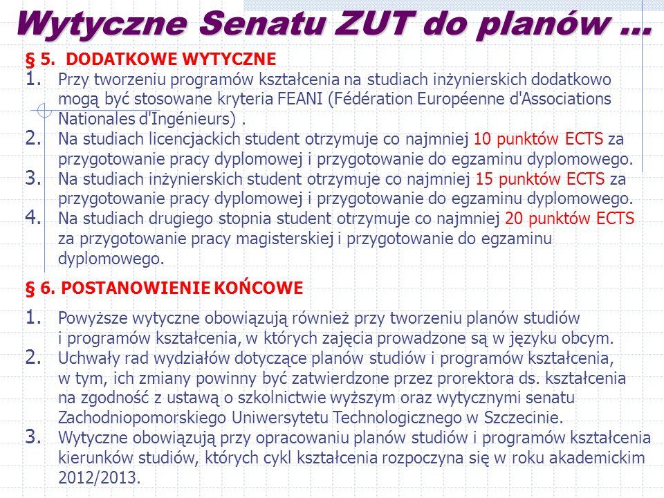 Wytyczne Senatu ZUT do planów...§ 5. DODATKOWE WYTYCZNE 1.