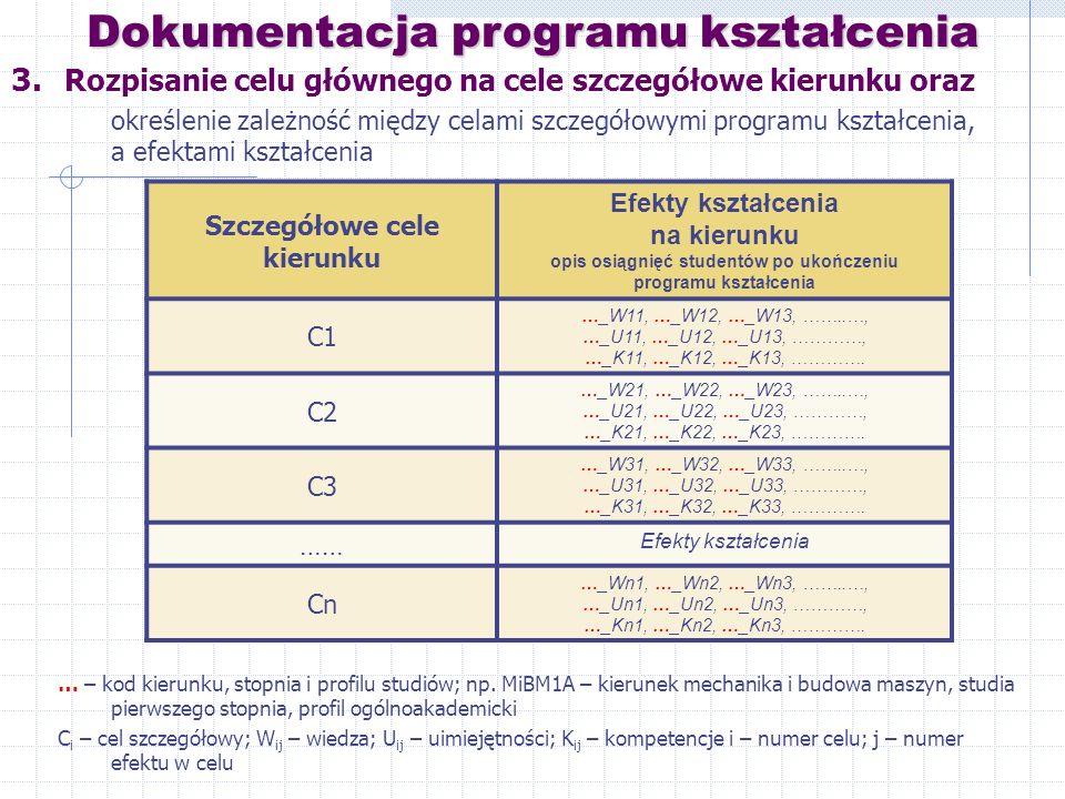 3. Rozpisanie celu głównego na cele szczegółowe kierunku oraz określenie zależność między celami szczegółowymi programu kształcenia, a efektami kształ