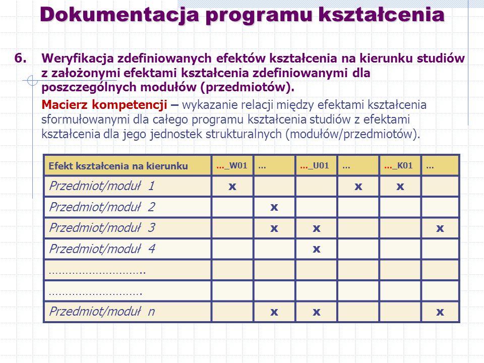 6. Weryfikacja zdefiniowanych efektów kształcenia na kierunku studiów z założonymi efektami kształcenia zdefiniowanymi dla poszczególnych modułów (prz