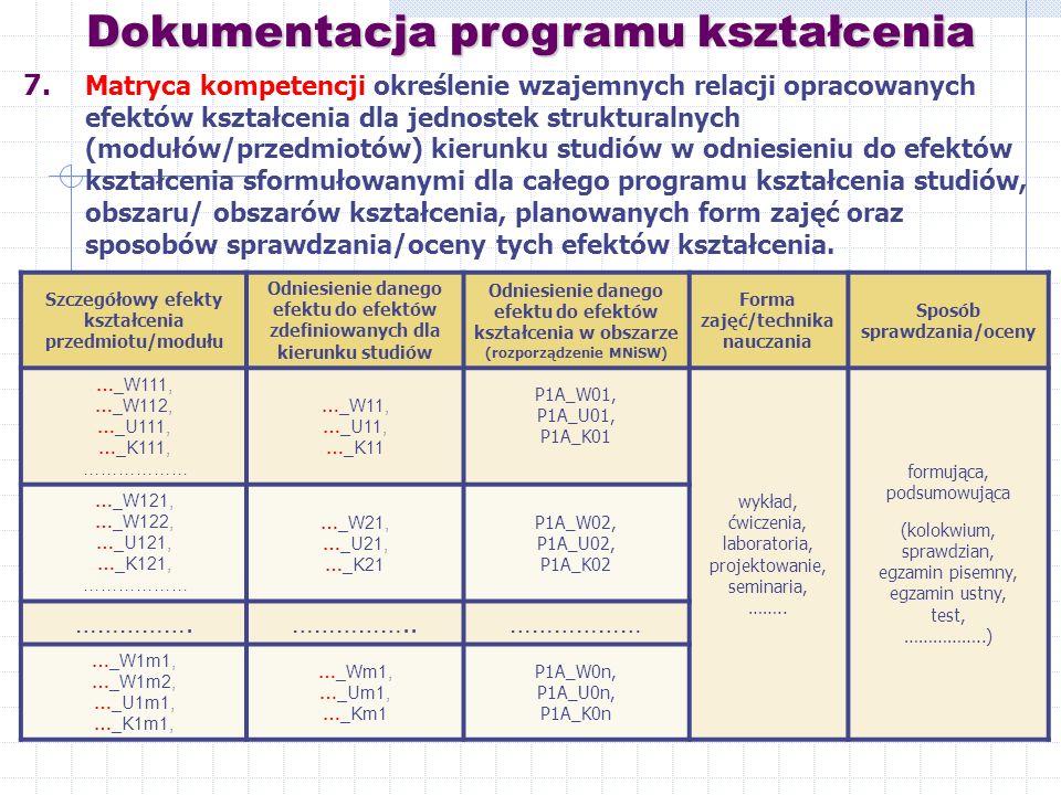 Dokumentacja programu kształcenia 7.