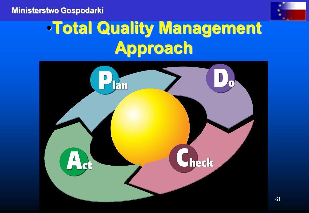 Ministerstwo Gospodarki 61 Total Quality Management Approach Total Quality Management Approach