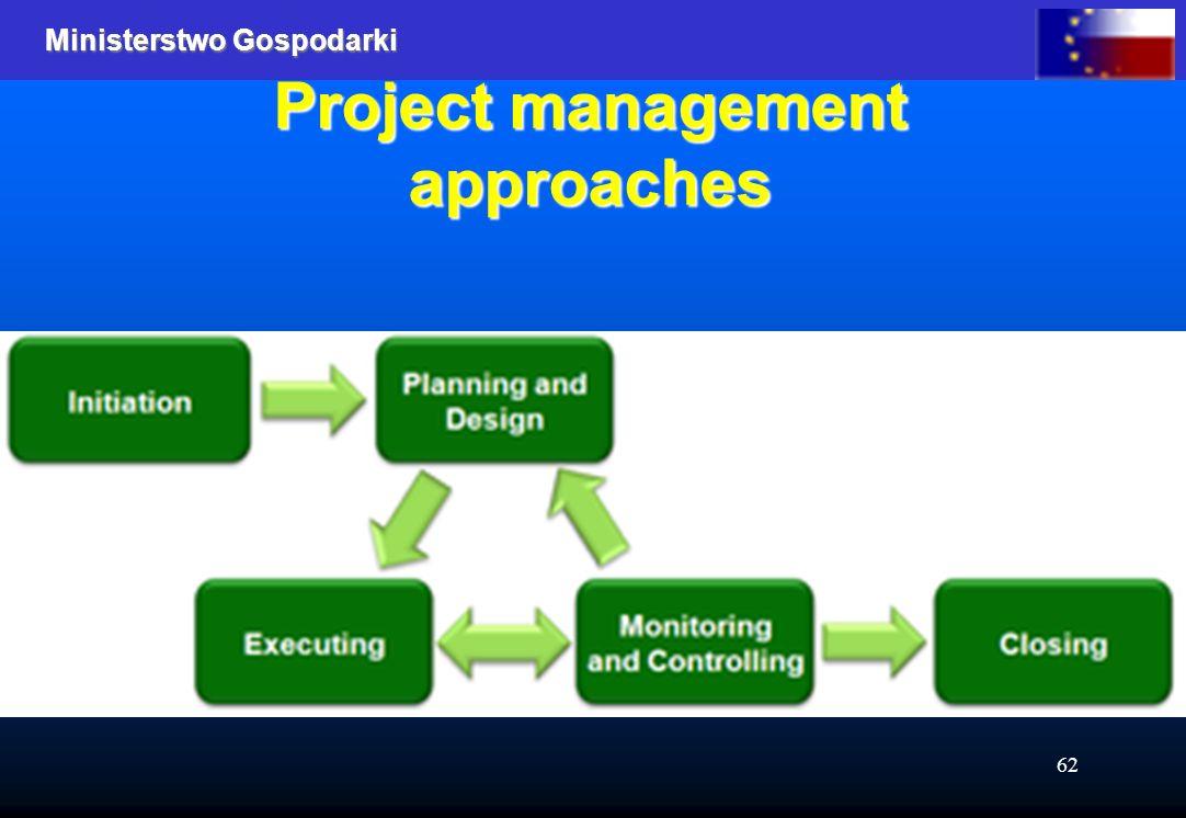 Ministerstwo Gospodarki 62 Project management approaches