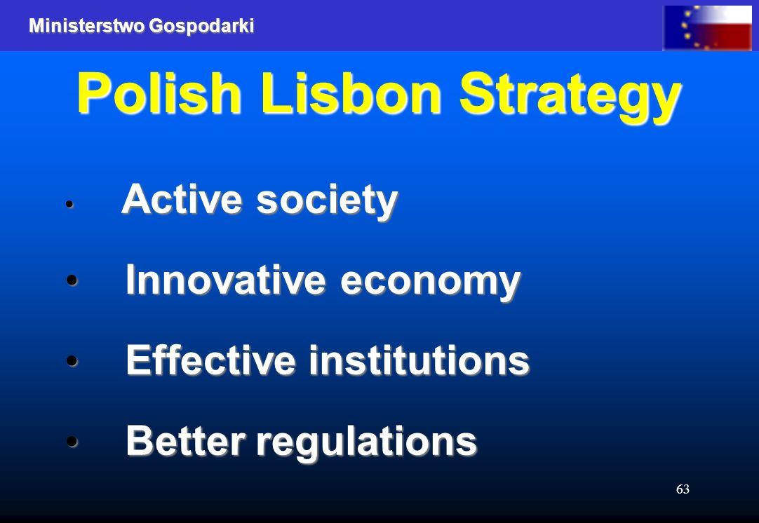 Ministerstwo Gospodarki 63 Polish Lisbon Strategy Active society Active society Innovative economy Innovative economy Effective institutions Effective institutions Better regulations Better regulations