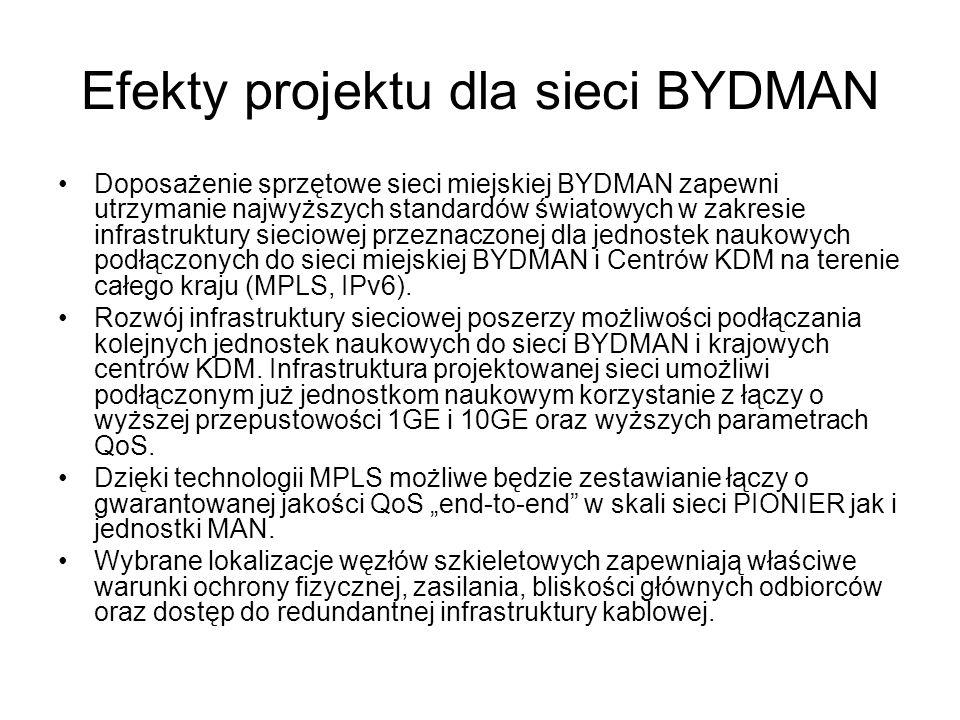 Efekty projektu dla sieci BYDMAN Doposażenie sprzętowe sieci miejskiej BYDMAN zapewni utrzymanie najwyższych standardów światowych w zakresie infrastr
