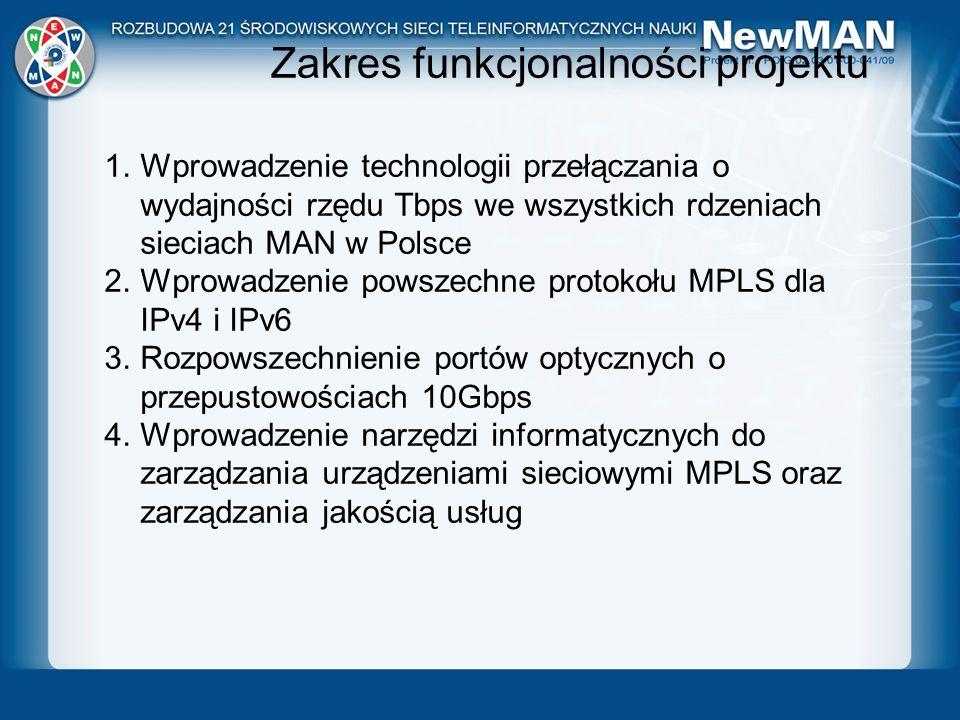 Zakres funkcjonalności projektu 1.Wprowadzenie technologii przełączania o wydajności rzędu Tbps we wszystkich rdzeniach sieciach MAN w Polsce 2.Wprowa