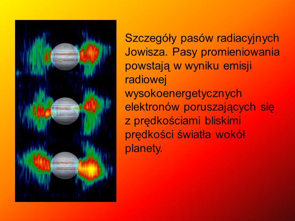 Szczegóły pasów radiacyjnych Jowisza. Pasy promieniowania powstają w wyniku emisji radiowej wysokoenergetycznych elektronów poruszających się z prędko