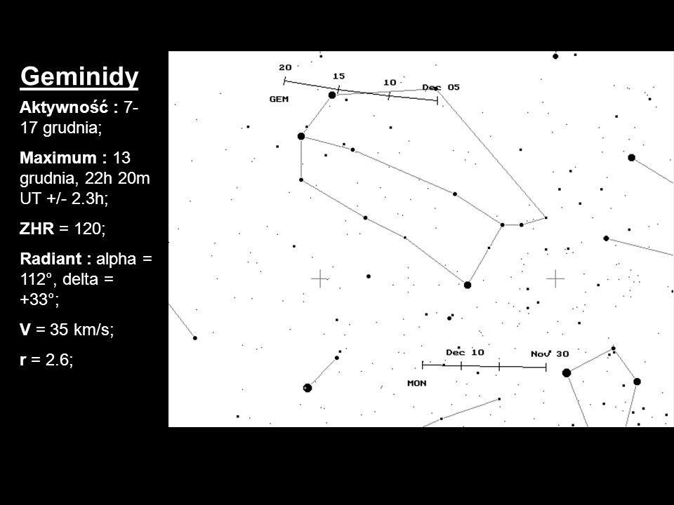 Aktywność : 7- 17 grudnia; Maximum : 13 grudnia, 22h 20m UT +/- 2.3h; ZHR = 120; Radiant : alpha = 112°, delta = +33°; V = 35 km/s; r = 2.6; Geminidy