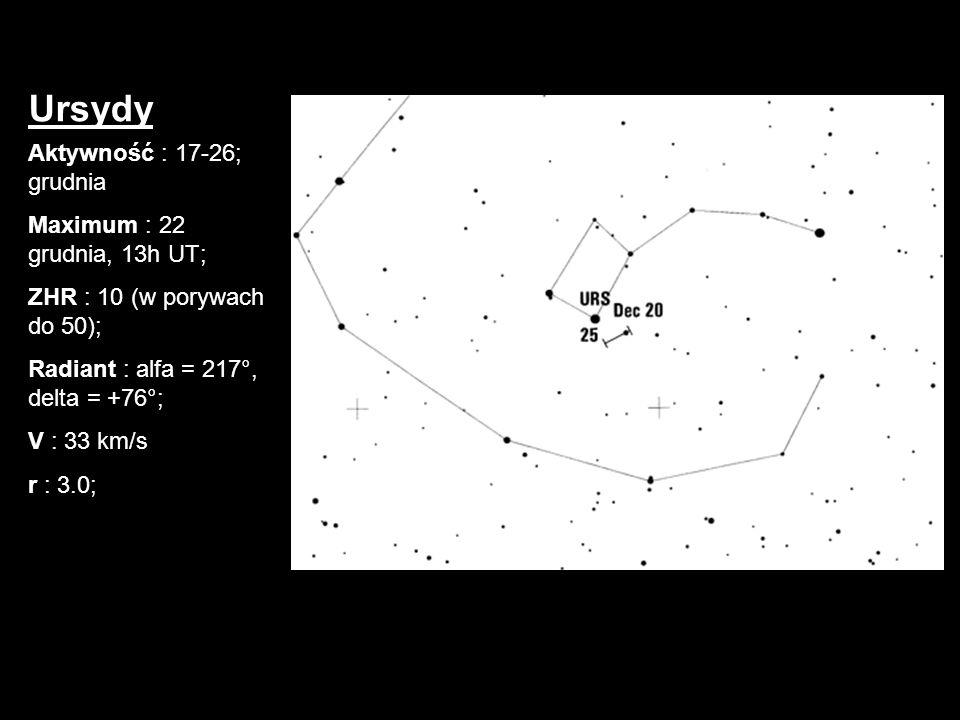 Aktywność : 17-26; grudnia Maximum : 22 grudnia, 13h UT; ZHR : 10 (w porywach do 50); Radiant : alfa = 217°, delta = +76°; V : 33 km/s r : 3.0; Ursydy