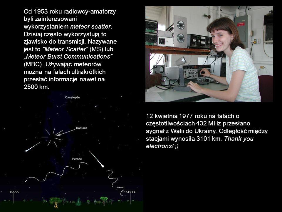 Od 1953 roku radiowcy-amatorzy byli zainteresowani wykorzystaniem meteor scatter. Dzisiaj często wykorzystują to zjawisko do transmisji. Nazywane jest