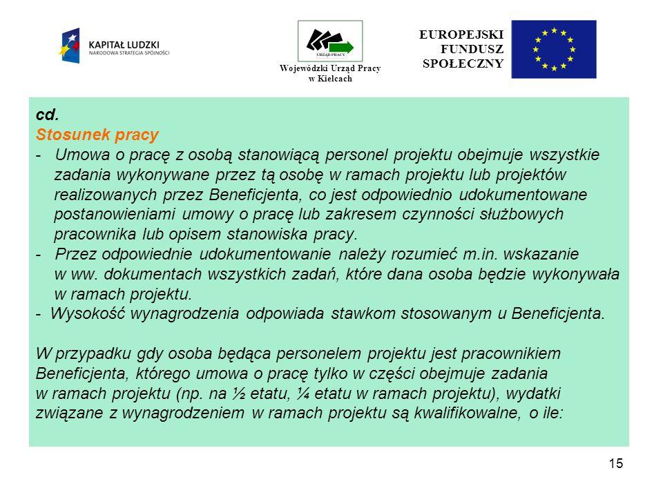 15 EUROPEJSKI FUNDUSZ SPOŁECZNY Wojewódzki Urząd Pracy w Kielcach cd.