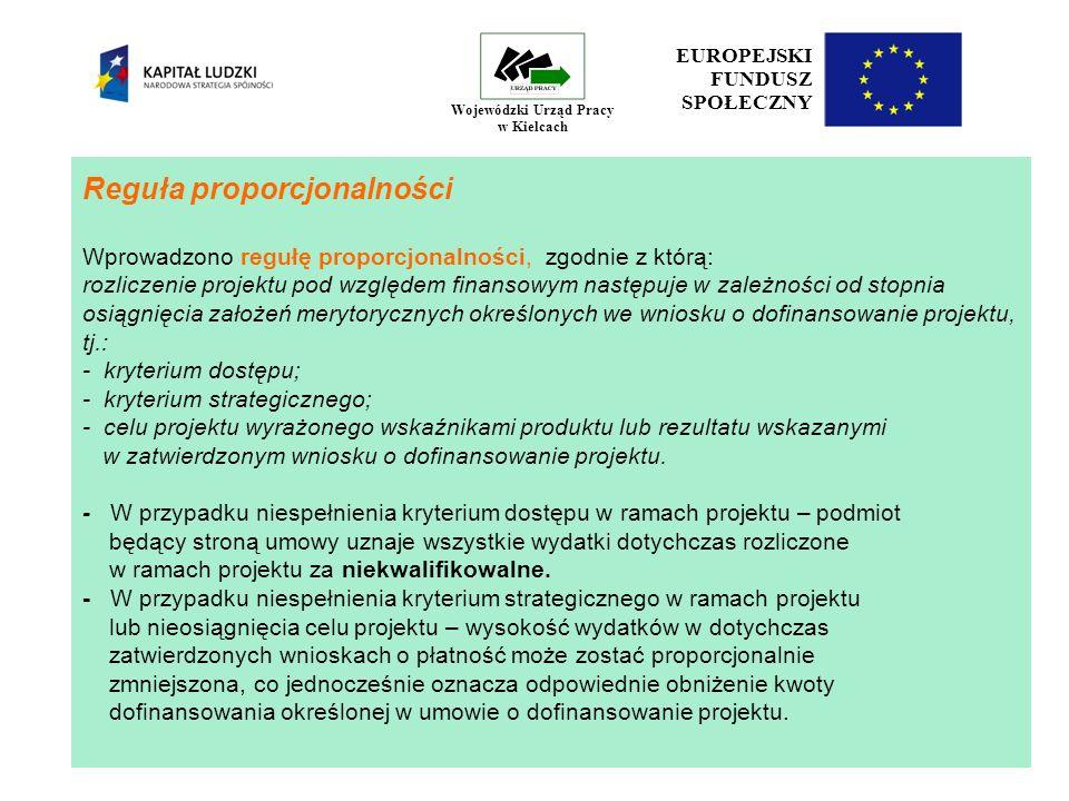 20 EUROPEJSKI FUNDUSZ SPOŁECZNY Wojewódzki Urząd Pracy w Kielcach Inne zmiany : - Wprowadzono zapis, że beneficjent wskazuje we wniosku o dofinansowanie projektu szacunkowy wymiar czasu pracy personelu projektu (etat / liczba godzin) niezbędnej do realizacji zadania/zadań, co stanowi podstawę do oceny kwalifikowalności wydatków personelu projektu na etapie wyboru projektu.