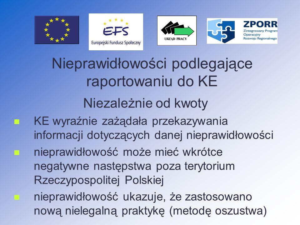 Raporty kwartalne Instytucje Wdrażające i Pośredniczące informują Instytucję Zarządzającą o nieprawidłowościach podlegających raportowaniu do KE oraz