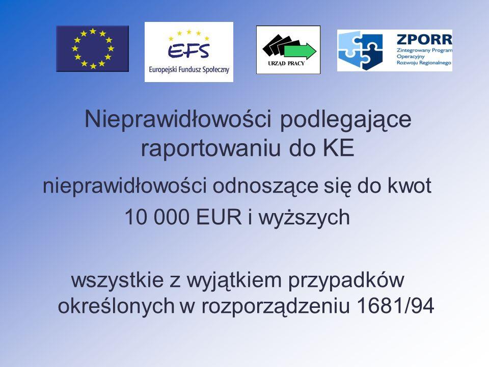 Nieprawidłowości podlegające raportowaniu do KE nieprawidłowości odnoszące się do kwot poniżej 10 000 EUR W przypadku gdy zostały zgłoszone do Komisji