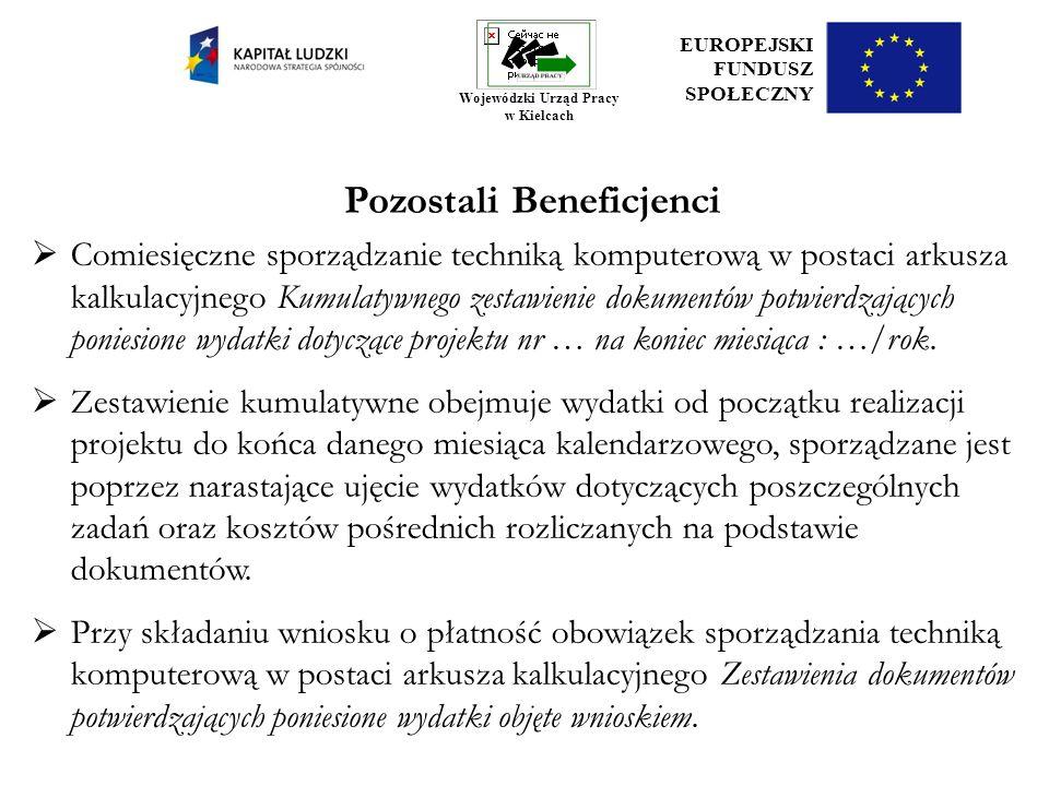 Dziękuję za uwagę EUROPEJSKI FUNDUSZ SPOŁECZNY Wojewódzki Urząd Pracy w Kielcach
