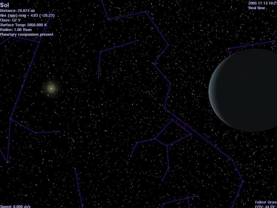 Ruch wsteczny Urana i oddziaływanie jego grawitacji na pierścienie na przestrzeni lat