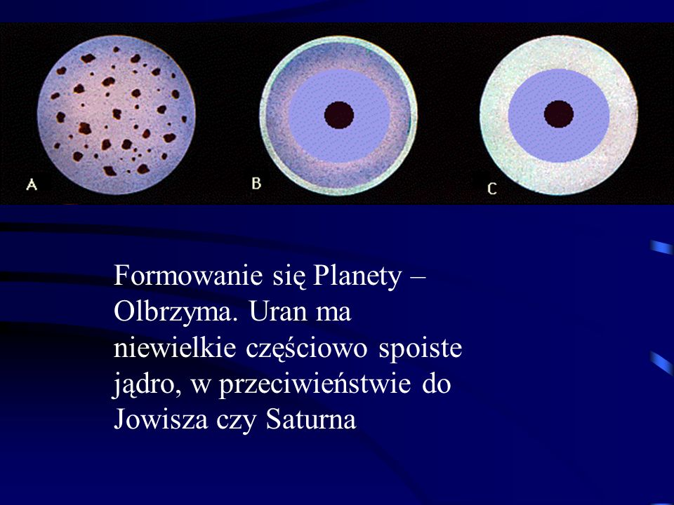 Budowa Urana wynika z okoliczności w jakich powstawał