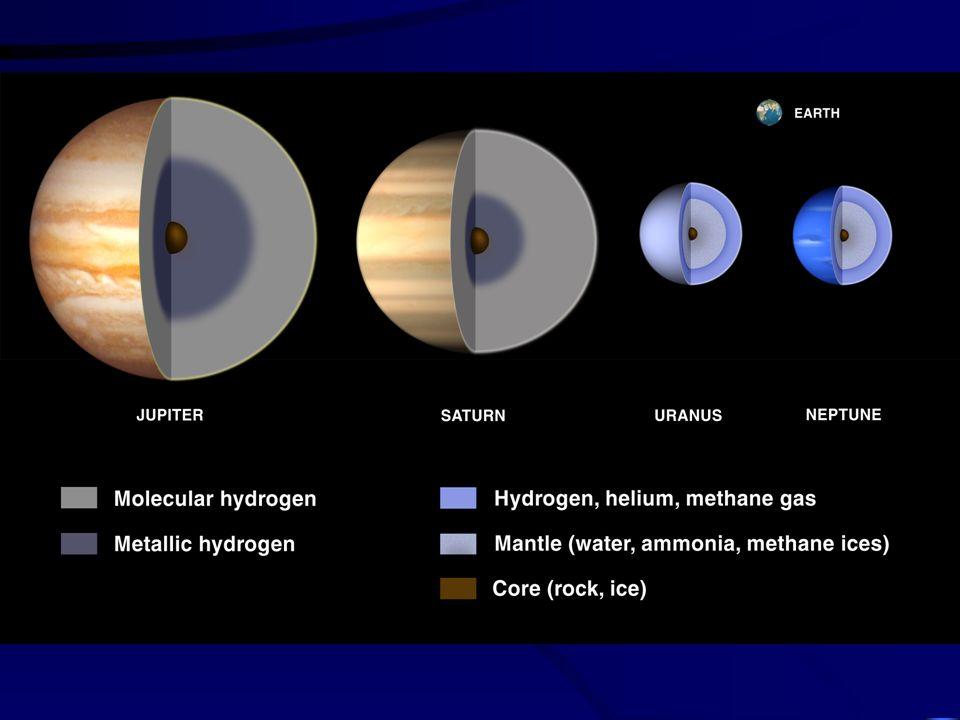 Formowanie się Planety – Olbrzyma.