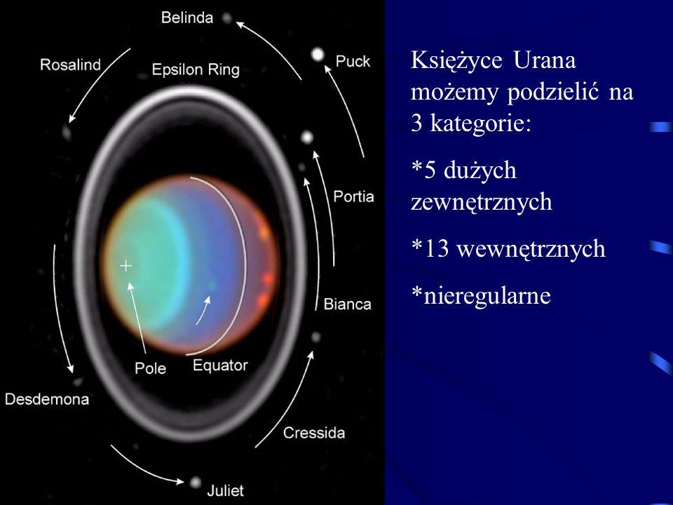 Przed przelotem Voyagera 2 było znanych 5 satelitów Urana.