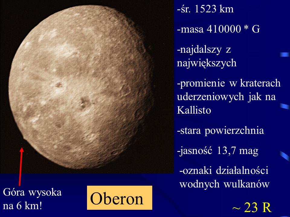 Dalej od Urana MAUTO IRANDAIRANDA RIELRIEL MBRIELMBRIEL ITANIAITANIA BERONBERON