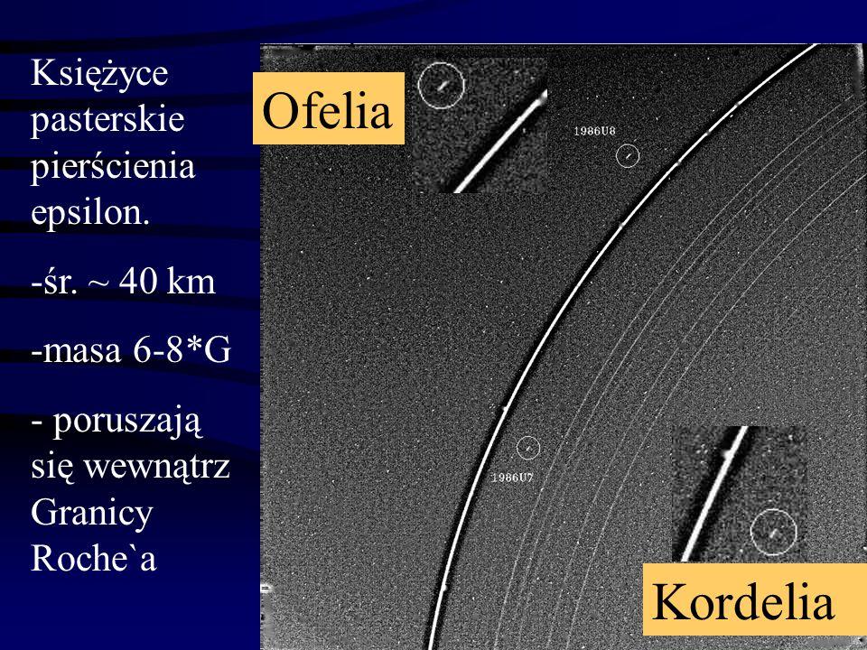 Podczas przelotu Voyager Odkrył także małe wewnętrzne księżyce.