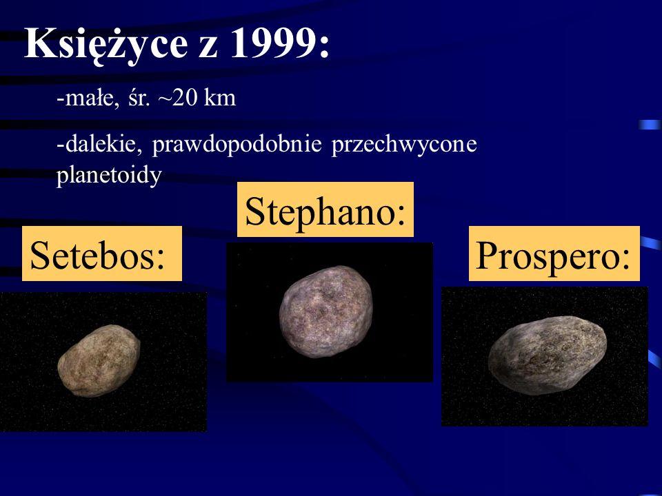 Księżyce z 1997: Caliban: Sycorax -śr.89 km -masa 100*G - ~285 R -śr.