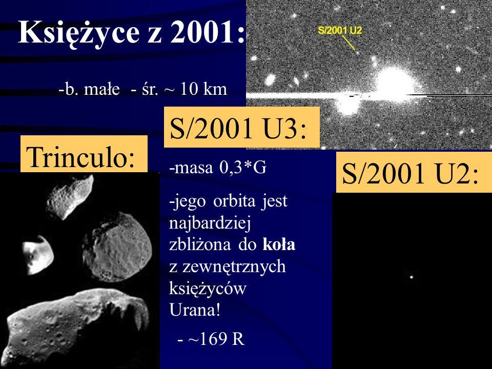 Księżyce z 1999: Setebos:Prospero: Stephano: -małe, śr.