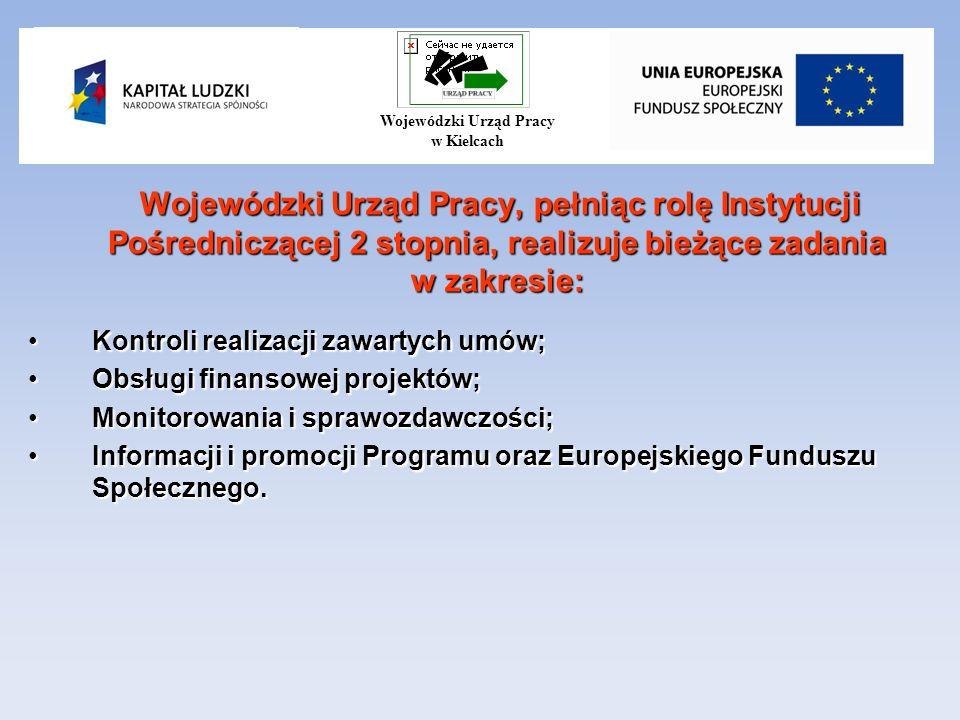 Wojewódzki Urząd Pracy, pełniąc rolę Instytucji Pośredniczącej 2 stopnia, realizuje bieżące zadania w zakresie: Kontroli realizacji zawartych umów;Kontroli realizacji zawartych umów; Obsługi finansowej projektów;Obsługi finansowej projektów; Monitorowania i sprawozdawczości;Monitorowania i sprawozdawczości; Informacji i promocji Programu oraz Europejskiego Funduszu Społecznego.Informacji i promocji Programu oraz Europejskiego Funduszu Społecznego.