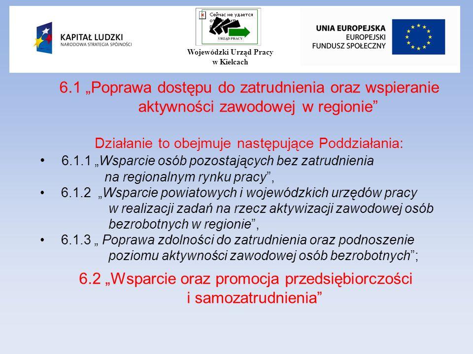 8.1 Rozwój pracowników i przedsiębiorstw w regionie Działanie to obejmuje następujące Poddziałania: 8.1.1 Wspieranie rozwoju kwalifikacji zawodowych i doradztwo dla przedsiębiorstw, 8.1.2 Wsparcie procesów adaptacyjnych i modernizacyjnych w regionie, 8.1.3 Wzmacnianie lokalnego partnerstwa na rzecz adaptacyjności, 8.1.4 Przewidywanie zmiany gospodarczej.