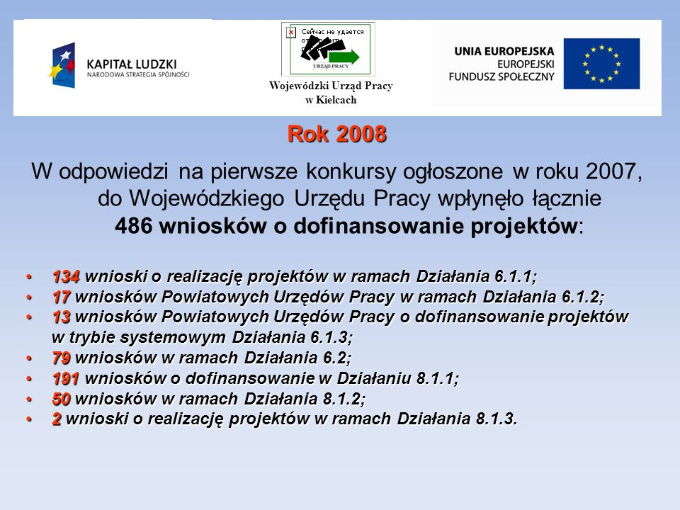 Rok 2008 W odpowiedzi na pierwsze konkursy ogłoszone w roku 2007, do Wojewódzkiego Urzędu Pracy wpłynęło łącznie 486 wniosków o dofinansowanie projektów: 134 wnioski o realizację projektów w ramach Działania 6.1.1;134 wnioski o realizację projektów w ramach Działania 6.1.1; 17 wniosków Powiatowych Urzędów Pracy w ramach Działania 6.1.2;17 wniosków Powiatowych Urzędów Pracy w ramach Działania 6.1.2; 13 wniosków Powiatowych Urzędów Pracy o dofinansowanie projektów w trybie systemowym Działania 6.1.3;13 wniosków Powiatowych Urzędów Pracy o dofinansowanie projektów w trybie systemowym Działania 6.1.3; 79 wniosków w ramach Działania 6.2;79 wniosków w ramach Działania 6.2; 191 wniosków o dofinansowanie w Działaniu 8.1.1;191 wniosków o dofinansowanie w Działaniu 8.1.1; 50 wniosków w ramach Działania 8.1.2;50 wniosków w ramach Działania 8.1.2; 2 wnioski o realizację projektów w ramach Działania 8.1.3.2 wnioski o realizację projektów w ramach Działania 8.1.3.