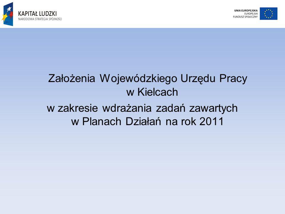 Założenia Wojewódzkiego Urzędu Pracy w Kielcach w zakresie wdrażania zadań zawartych w Planach Działań na rok 2011