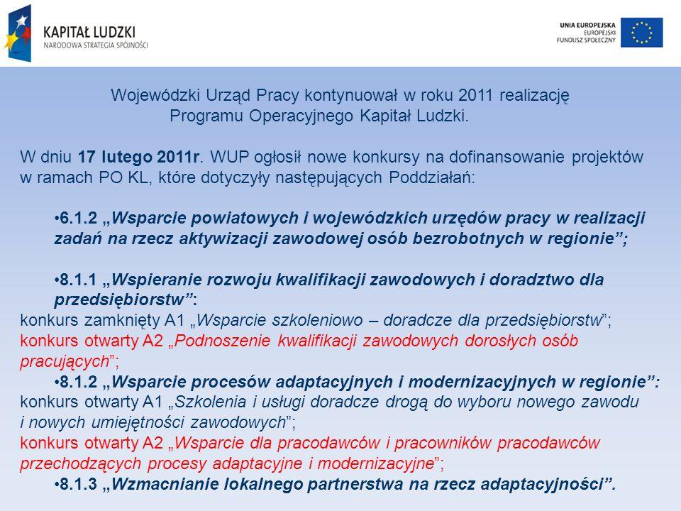 W wyniku oceny formalnej i merytorycznej złożonych wniosków od początku wdrażania Programu Operacyjnego Kapitał Ludzki 2007-2013 Wojewódzki Urząd Pracy zawarł 393 umowy o dofinansowanie projektów: