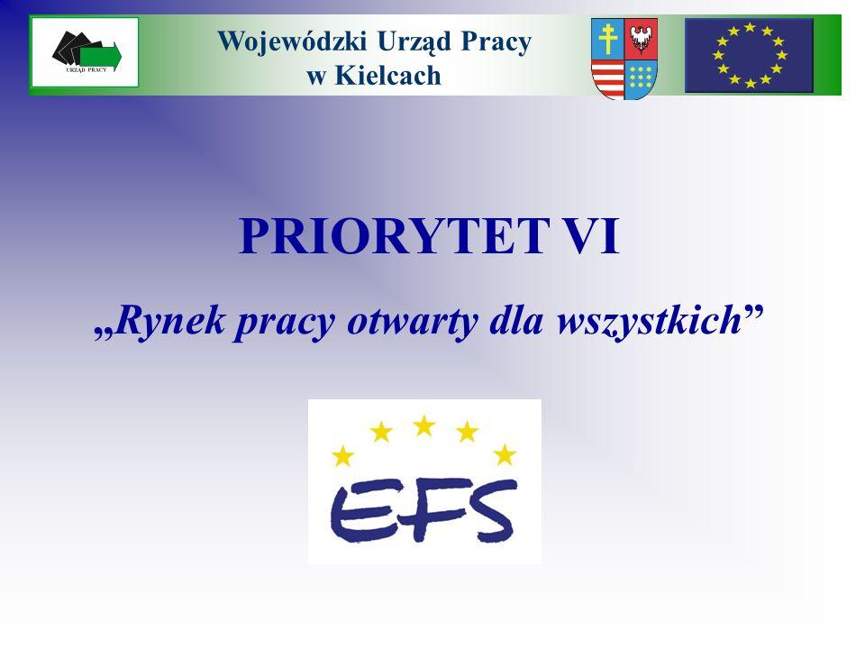 Wojewódzki Urząd Pracy w Kielcach PRIORYTET VI Rynek pracy otwarty dla wszystkich