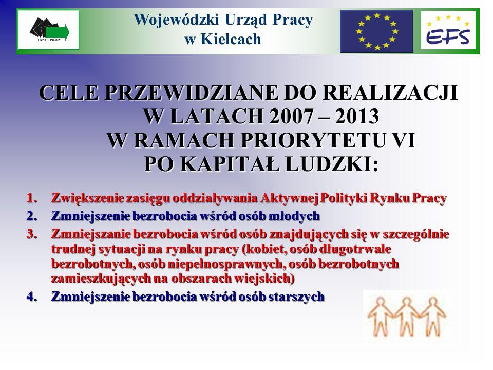 Formy realizacji celu 1 Zwiększenie zasięgu oddziaływania Aktywnej Polityki Rynku Pracy Wojewódzki Urząd Pracy w Kielcach Poprawa dostępu do programów i usług rynku pracy, m.in.
