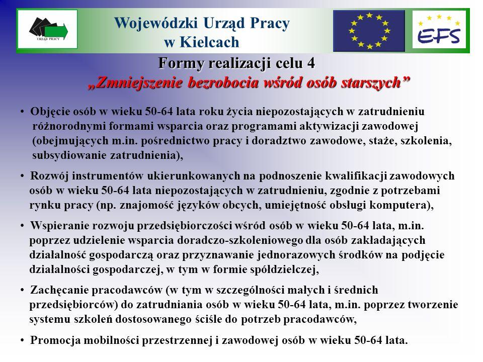Formy realizacji celu 4 Zmniejszenie bezrobocia wśród osób starszych Wojewódzki Urząd Pracy w Kielcach Objęcie osób w wieku 50-64 lata roku życia niepozostających w zatrudnieniu różnorodnymi formami wsparcia oraz programami aktywizacji zawodowej (obejmujących m.in.