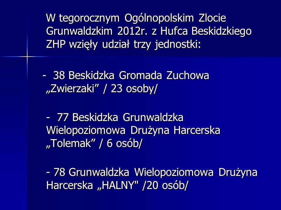 W tegorocznym Ogólnopolskim Zlocie Grunwaldzkim 2012r. z Hufca Beskidzkiego ZHP wzięły udział trzy jednostki: W tegorocznym Ogólnopolskim Zlocie Grunw