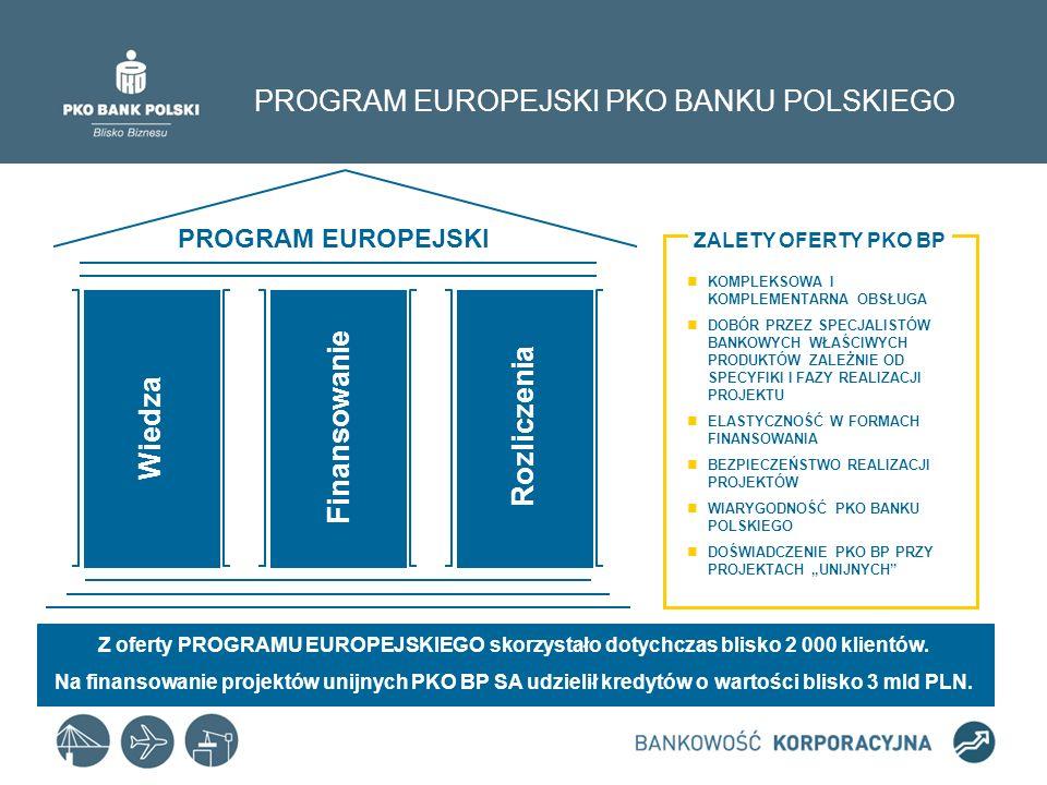 PROGRAM EUROPEJSKI PKO BANKU POLSKIEGO PROGRAM EUROPEJSKI Wiedza Finansowanie Rozliczenia Z oferty PROGRAMU EUROPEJSKIEGO skorzystało dotychczas blisko 2 000 klientów.