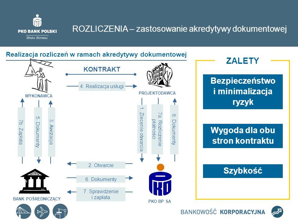 ROZLICZENIA – zastosowanie akredytywy dokumentowej Realizacja rozliczeń w ramach akredytywy dokumentowej WYKONAWCA PKO BP SA KONTRAKT 1.