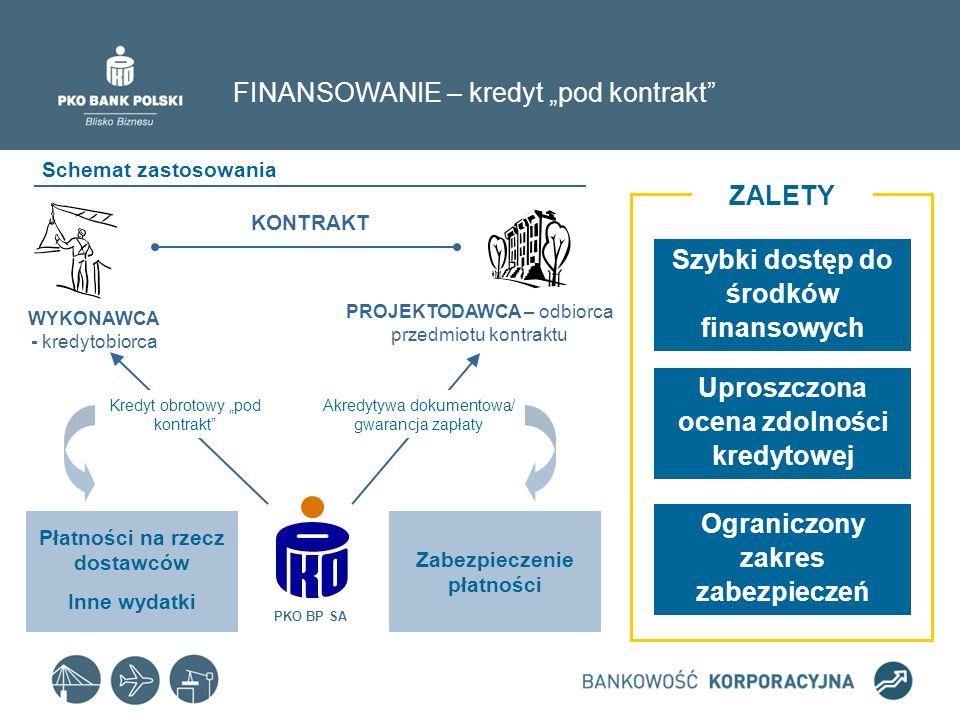FINANSOWANIE – kredyt pod kontrakt Schemat zastosowania WYKONAWCA - kredytobiorca PROJEKTODAWCA – odbiorca przedmiotu kontraktu KONTRAKT PKO BP SA Akredytywa dokumentowa/ gwarancja zapłaty Kredyt obrotowy pod kontrakt Zabezpieczenie płatności Płatności na rzecz dostawców Inne wydatki Szybki dostęp do środków finansowych Uproszczona ocena zdolności kredytowej Ograniczony zakres zabezpieczeń ZALETY