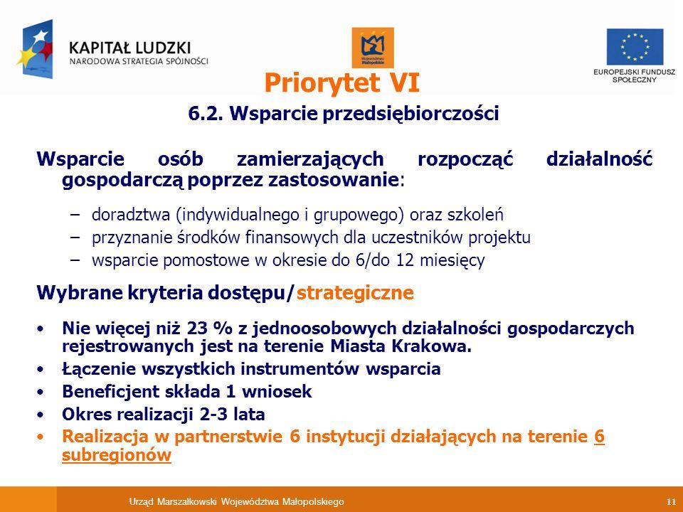Urząd Marszałkowski Województwa Małopolskiego 11 Priorytet VI 6.2.