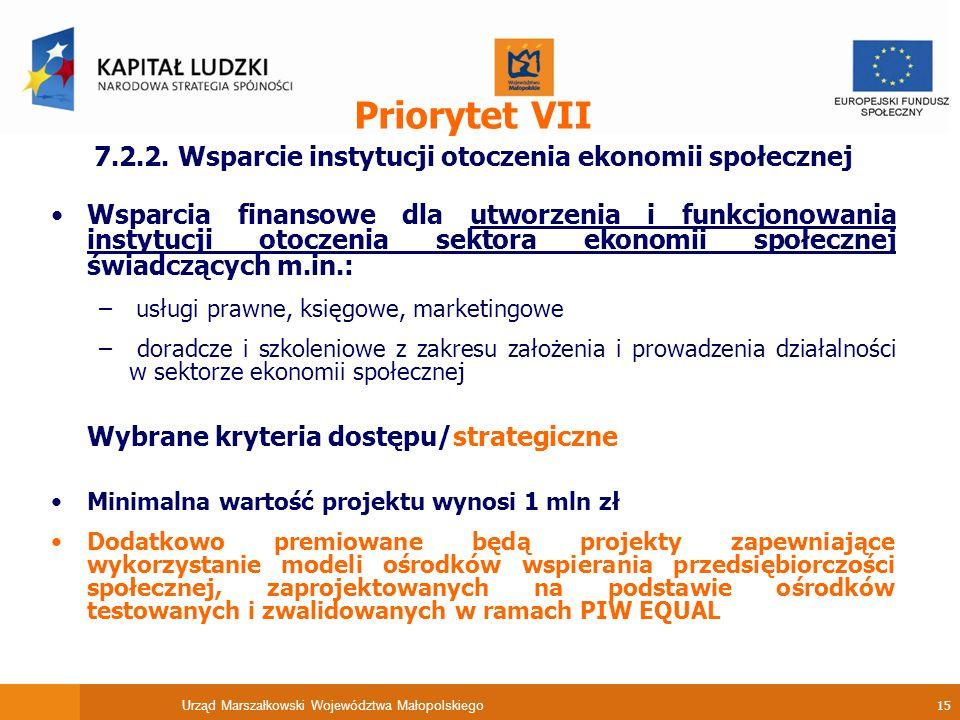 Urząd Marszałkowski Województwa Małopolskiego 15 Priorytet VII 7.2.2.