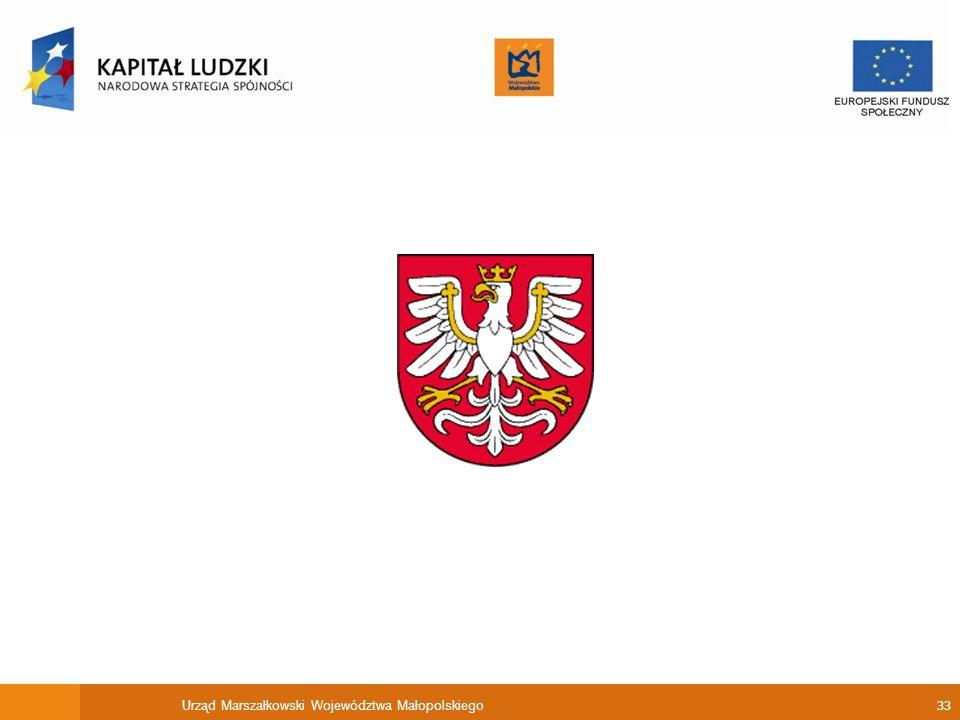 Urząd Marszałkowski Województwa Małopolskiego 33