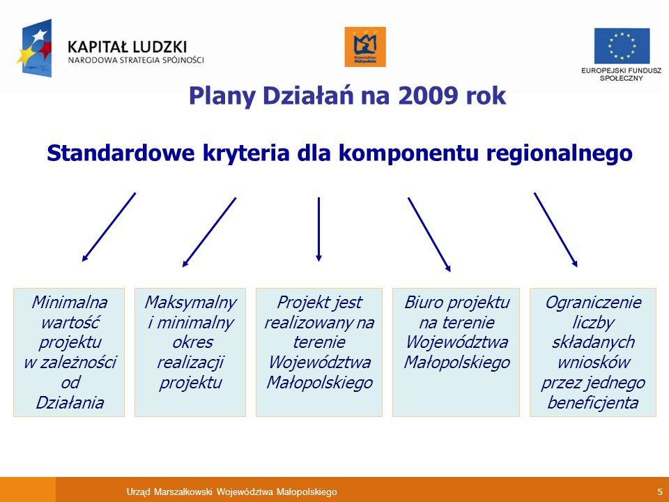 Urząd Marszałkowski Województwa Małopolskiego 5 Plany Działań na 2009 rok Standardowe kryteria dla komponentu regionalnego Minimalna wartość projektu w zależności od Działania Maksymalny i minimalny okres realizacji projektu Projekt jest realizowany na terenie Województwa Małopolskiego Biuro projektu na terenie Województwa Małopolskiego Ograniczenie liczby składanych wniosków przez jednego beneficjenta
