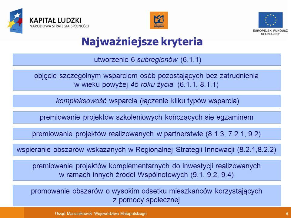 Urząd Marszałkowski Województwa Małopolskiego 6 Najważniejsze kryteria utworzenie 6 subregionów (6.1.1) objęcie szczególnym wsparciem osób pozostających bez zatrudnienia w wieku powyżej 45 roku życia (6.1.1, 8.1.1) kompleksowość wsparcia (łączenie kilku typów wsparcia) premiowanie projektów szkoleniowych kończących się egzaminem premiowanie projektów realizowanych w partnerstwie (8.1.3, 7.2.1, 9.2) wspieranie obszarów wskazanych w Regionalnej Strategii Innowacji (8.2.1,8.2.2) premiowanie projektów komplementarnych do inwestycji realizowanych w ramach innych źródeł Wspólnotowych (9.1, 9.2, 9.4) promowanie obszarów o wysokim odsetku mieszkańców korzystających z pomocy społecznej