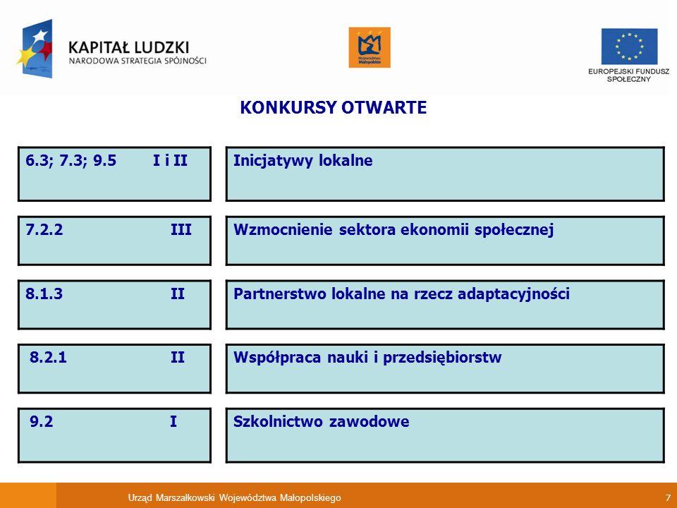 Urząd Marszałkowski Województwa Małopolskiego 7 KONKURSY OTWARTE 6.3; 7.3; 9.5 I i II 7.2.2 III 8.1.3 II 8.2.1 II 9.2 I Inicjatywy lokalne Wzmocnienie sektora ekonomii społecznej Partnerstwo lokalne na rzecz adaptacyjności Współpraca nauki i przedsiębiorstw Szkolnictwo zawodowe