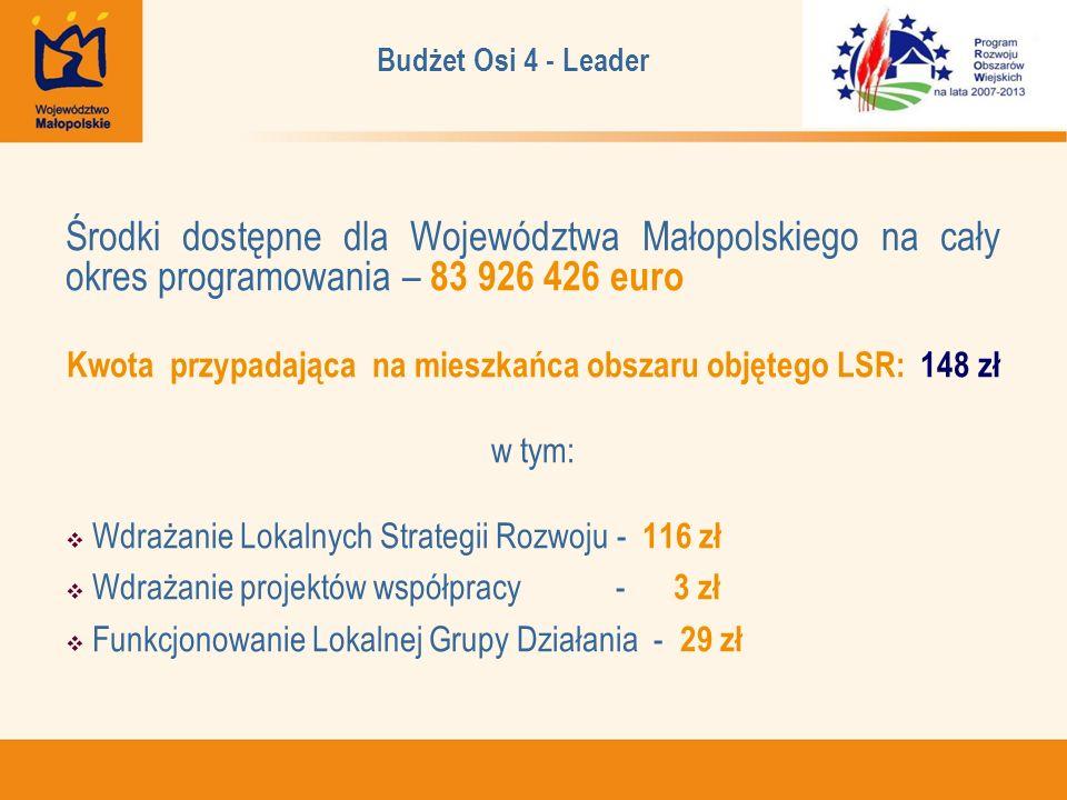 Środki dostępne dla Województwa Małopolskiego na cały okres programowania – 83 926 426 euro Kwota przypadająca na mieszkańca obszaru objętego LSR: 148 zł w tym: Wdrażanie Lokalnych Strategii Rozwoju - 116 zł Wdrażanie projektów współpracy - 3 zł Funkcjonowanie Lokalnej Grupy Działania - 29 zł Budżet Osi 4 - Leader