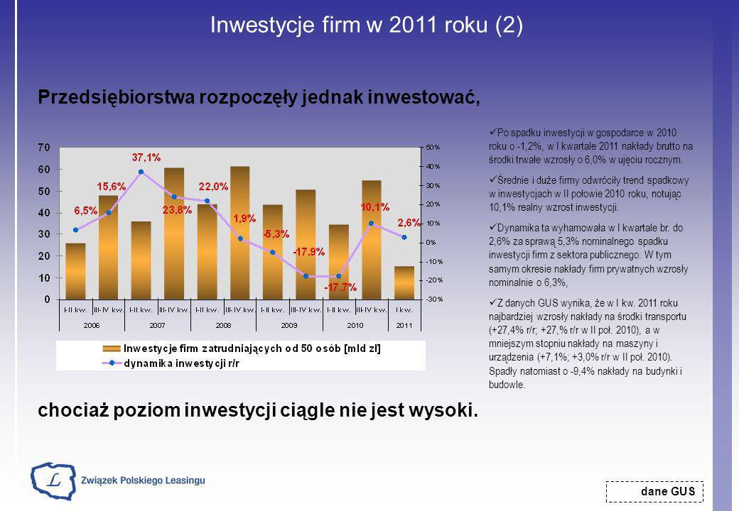 Inwestycje firm w 2011 roku (2) dane GUS Przedsiębiorstwa rozpoczęły jednak inwestować, chociaż poziom inwestycji ciągle nie jest wysoki. Po spadku in